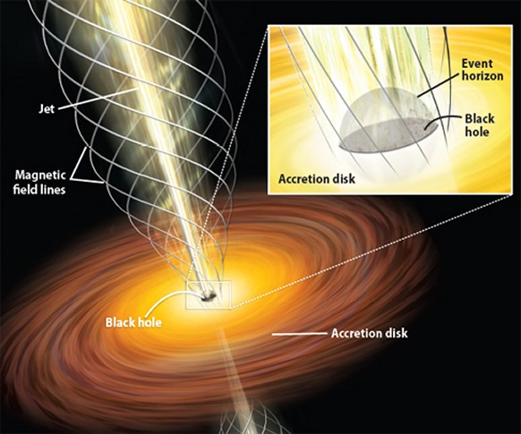 blackholes_accretion2